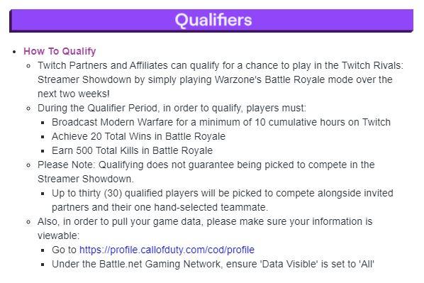Warzone Twitch rivals Showdown Smash gg Eligibility criteria for participation